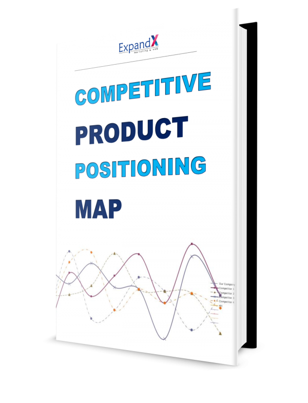 Competitive Product Positioning Map